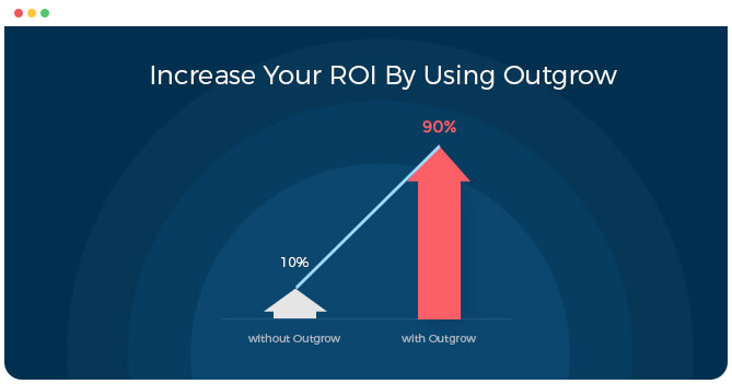 Improve your marketing and sales ROI